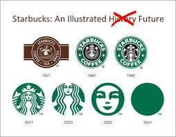 unbranding parody graphs starbucks to the future