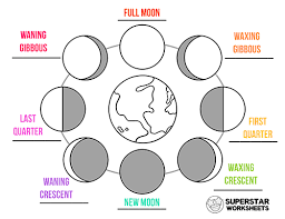See our extensive collection of esl phonics materials for all levels, including word lists, sentences, reading passages, activities, and worksheets! Phases Of The Moon Worksheets Superstar Worksheets