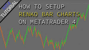 Mt4 Tutorial Step By Step How To Add Renko Candles To
