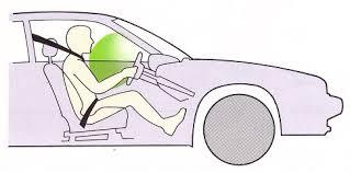 Как устроена <b>подушка безопасности</b> в автомобиле?