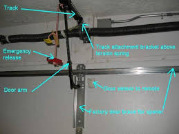 new garage door openerInstalling a New Garage Door Opener  Garage Tool Advisor