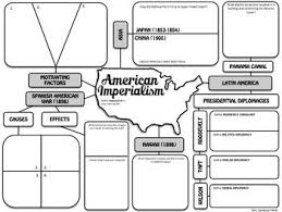 best the spanish american war ideas american american imperialism graphic organizer