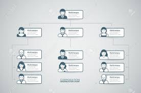 San Miguel Corporation Organizational Chart Corporate Chart Lamasa Jasonkellyphoto Co