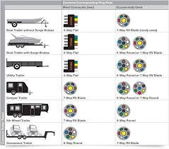 diagram apple 30 pin diagram