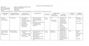 Serba serbi pendidikan hindu bahasa bali k13 revisi 2020. Rpp Bahasa Bali Sd K13 Rismax