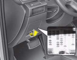 hyundai santa fe fuse relay panel description fuses inside the fuse relay box covers you can the fuse relay label