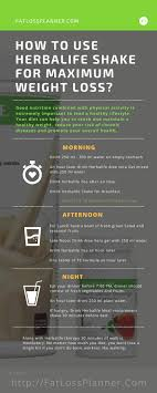 a quick summary on using herbalife for weight loss