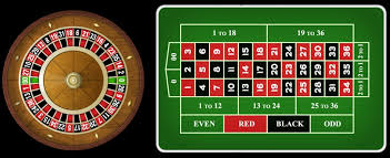 Playing online roulette for real money is one of the most exciting ways to gamble. Beginners Guide To Online Roulette Netbet In Blog