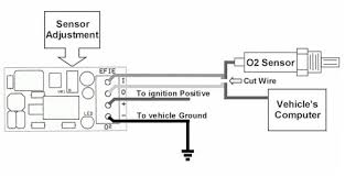 dry hydrogen fuel cell installation manual for dry fuel cells Efie Wiring Diagram Efie Wiring Diagram #8 efi wiring diagram