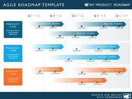 Five Phase Agile Software Planning Timeline Presentation Diagram ...