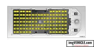 opel fuse box diagram wiring diagram site opel meriva a fuse box diagrams schemes vehicle com fuse box honda cr v 2012 opel fuse box diagram