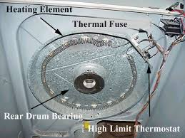 appliance411 faq no heat in an electric dryer thermal fuse location on some frigidaire white westinghouse and gibson dryers