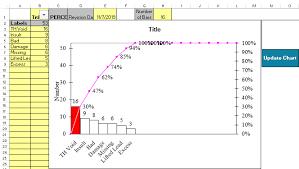 Pareto Chart Template Excel Pareto Template Qi Macros