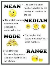 What Is Median Math Sociwiz Club