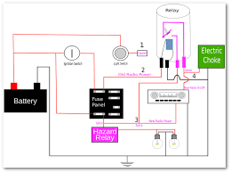 citroen berlingo wiring diagram images wiring diagram manual citroen berlingo wiring diagram nilza net on