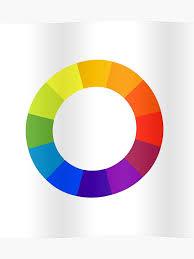 Pantone Colour Wheel Chart Pantone Color Wheel Poster
