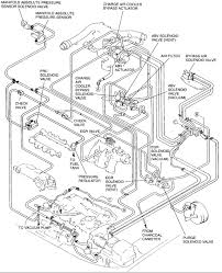similiar mazda tribute engine diagram keywords 2001 mazda tribute engine diagram 2003 mazda tribute vacuum diagram