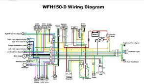 wiring diagram chinese 150cc atv wiring diagram jonway scooter chinese 125cc atv wiring diagram at Chinese Atv Ignition Switch Wiring Diagram