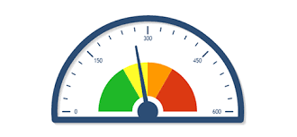Free Gauge Chart Creating A Meter Chart Using Php Free Php Chart Graph