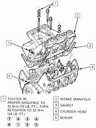 diagram of 3 1 liter engine wiring library diagram of 3 1 liter engine circuit diagram symbols u2022 chevy 2 2l engine diagram