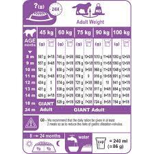 Royal Canin Giant Junior Dog Food 3 5kg Feedem