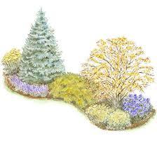 Small Picture Top 25 best Landscape plans ideas on Pinterest Privacy