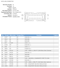 2005 dodge durango radio wiring diagram 2005 wiring images uconnect wiring diagram image amp engine