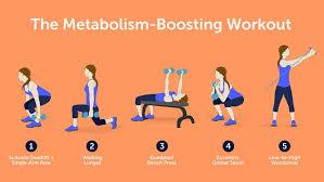 Image result for Metabolism