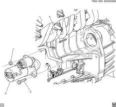 starter motor mounting llr 3 7e llv 2 9 9 llr 3 7e starter motor mounting llr 3 7e llv 2 9 9 llr 3 7e chevrolet colorado gmc canyon forum