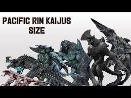 Pacific Rim Kaijus Size Comparison Youtube