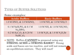 Unit Iv Buffers Ppt Download