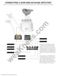 direct tv wiring diagram Swm 5 Lnb Wiring Diagram weaknees swm and directv wiring diagram inline amplifier directv swm 5 lnb dish wiring diagram