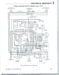1949 mg tc wiring diagram linkinx com Mg Midget Wiring Diagram mg tc wiring diagram with template pictures 1979 mg midget wiring diagram