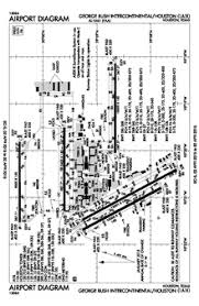 Jfk Airport Taxiway Chart George Bush Intercontinental Airport Wikipedia