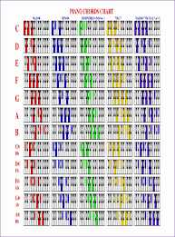 Free Excel Graph Templates Ekriu Beautiful Piano Chord Chart