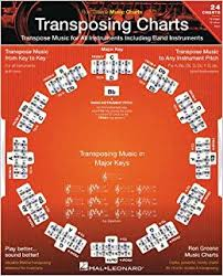 Ron Greene Transposing Charts Transpose Music For All