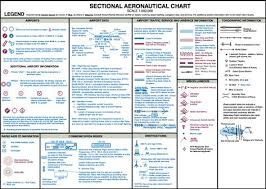 Sectional Aeronautical Chart Legend Faa Drone Study Guide Chart Legend 3dr Site Scan