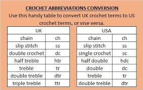 Free Crochet Abbreviations Conversion Chart Stitchednaturally
