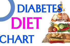 Diabetic Food Chart In Telugu Diabetic Meal Plan Chart In Telugu