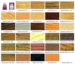 Walnut Wood Stain Color Chart Dark Stain Colors For Stairs Mahogany Prospectmanager Co