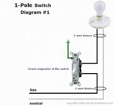 easy to understand wiring for switches single pole switch diagram 1 shows the power source starting at the switch box singlepoleswitchdiagram2