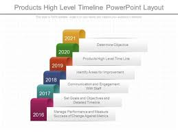 Products High Level Timeline Powerpoint Layout Powerpoint Templates