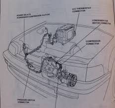 radiator replacement for dumdums honda tech this is a diagram of the wiring harness around the top of the condenser fan and under the radiator fan not in diagram