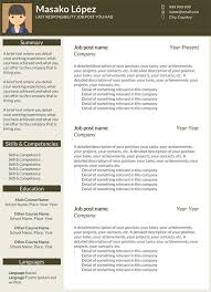 Free Cv Templates · Download Word Layouts For Your Curriculum Vitae