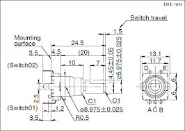 Shaft Packing Size Chart Ec11 Series Basic Information