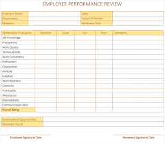 Job Performance Evaluation Form Templates Employee Performance Review Template For Word Dotxes