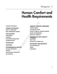 Heat Balance Chart Human Comfort And Health Requirements