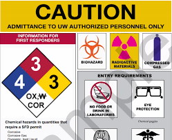 Chemical Hazard Chart Caution Sign For Hazards Ehs