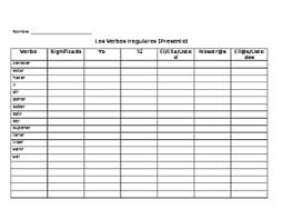 Irregular Verbs Present Verb Chart