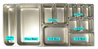 Steam Table Pan Size Chart Modern Coffee Tables And Accent